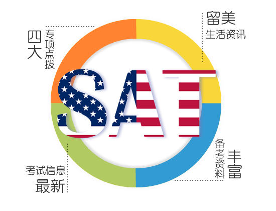 SAT写作题目分享_图2