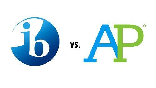 如何组合AP考试科目申请留学_图2